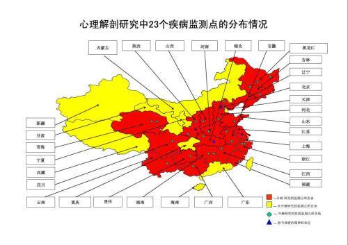 中国心理,中国著名的心理学家