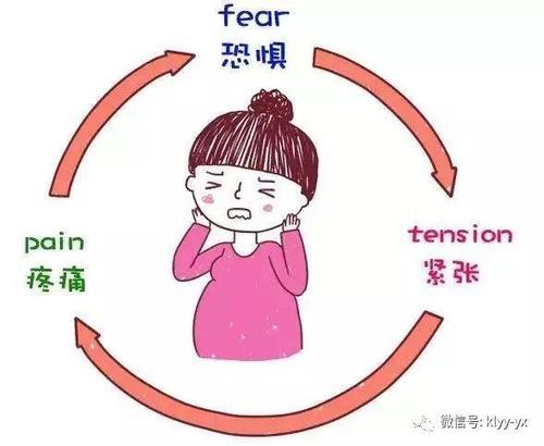 心理恐惧怎么办,总有恐惧心理,我该怎么办