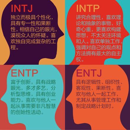 心理类型,哪些心理类的书籍比较好?