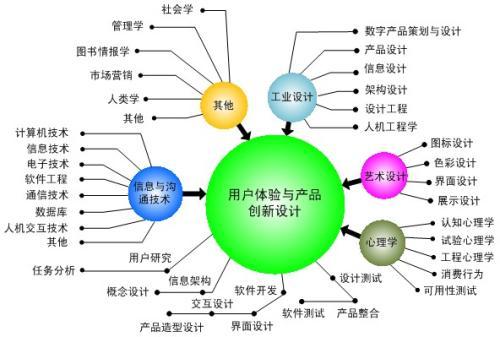 网络心理学,网络心理学的定义